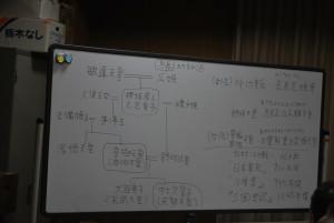 2015.9.6歴史講座4